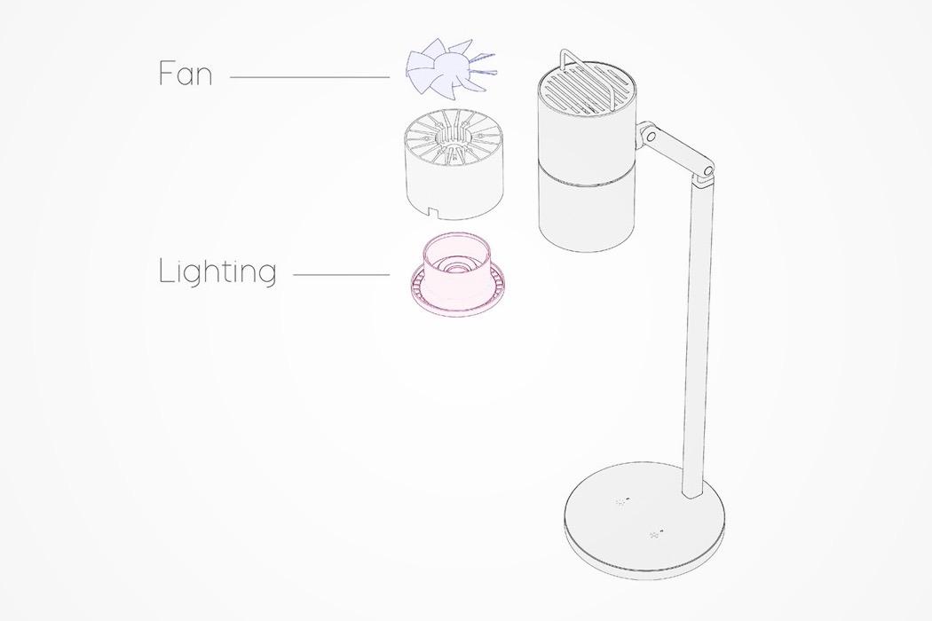 台灯和风扇二合一