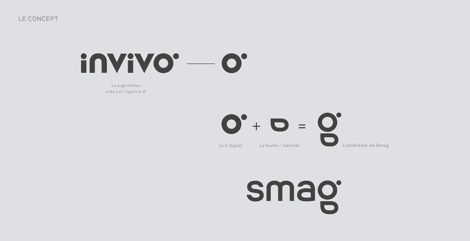 农业智能化品牌SMAG形象视觉设计