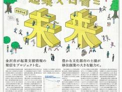 日本报纸版面编排,体育投注欣赏