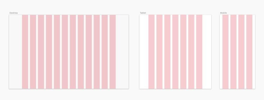 UI设计中如何更好地使用栅格系统
