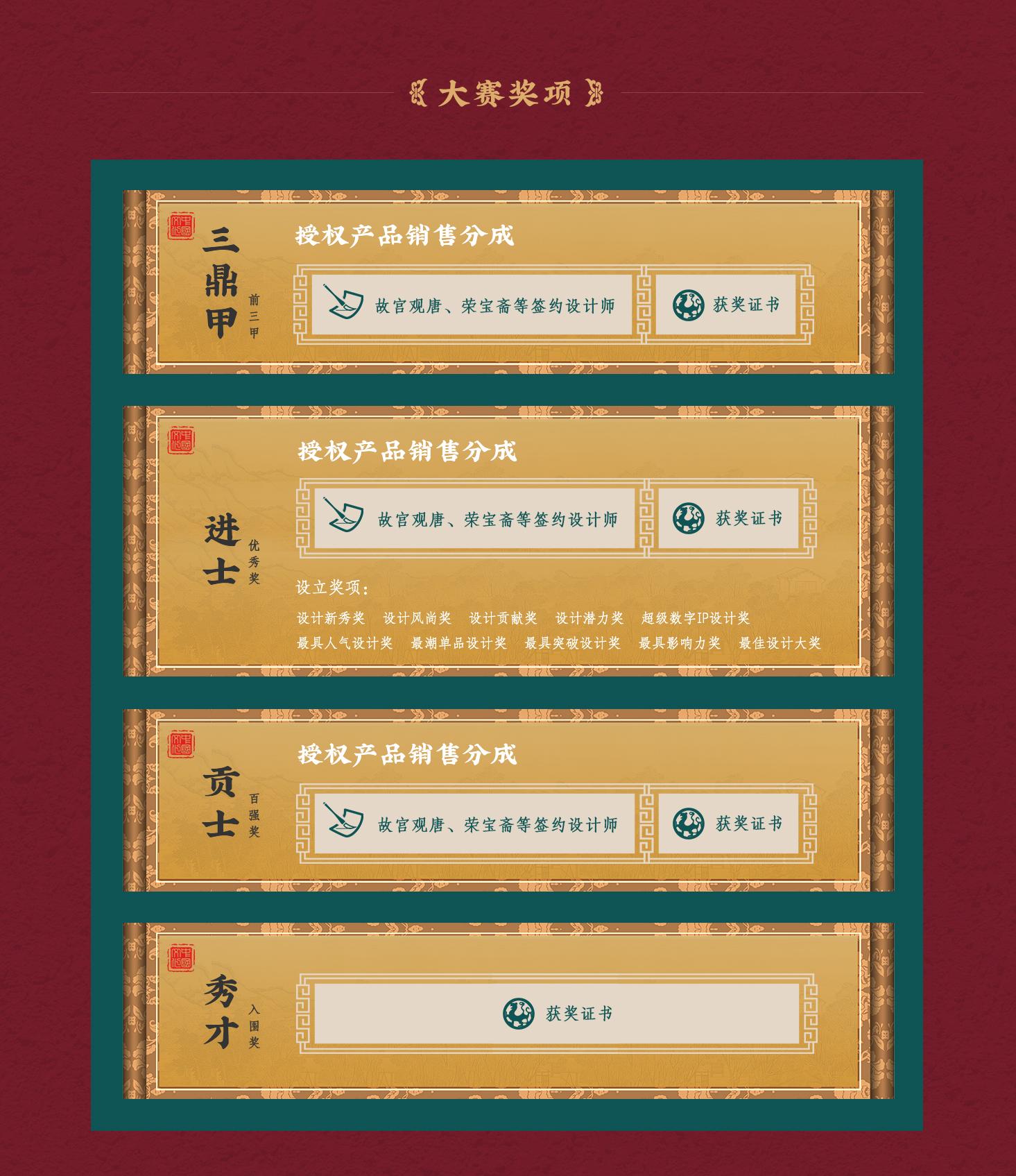 中国数字文创设计大赛作品征集正式启动