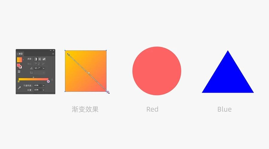 Adobe Illustrator的A到Z快捷键你都用过吗?