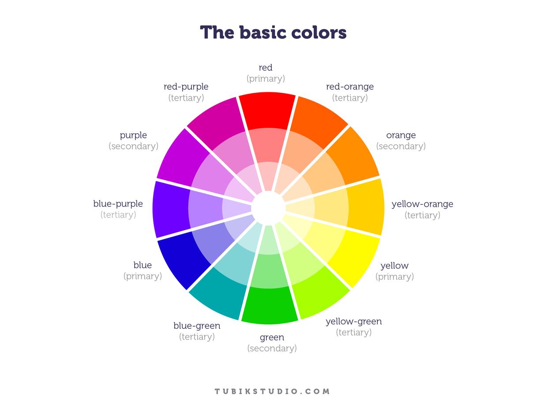 设计师需要了解的色彩理论基础指南