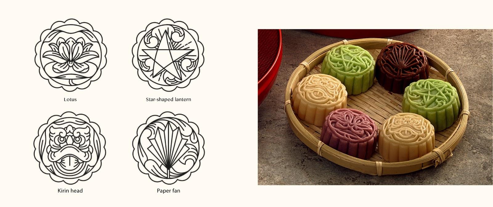 越南Hai Chau月饼包装设计
