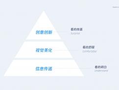 UI界面设计: 视觉层面的深入解析