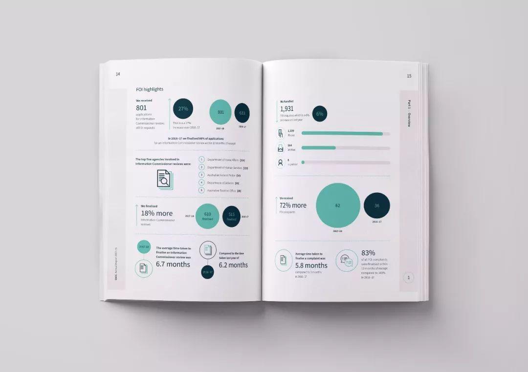 6组画册版式设计精选集