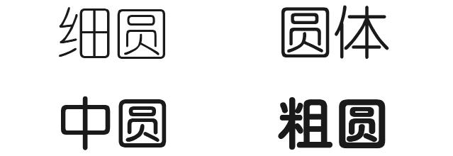 中英文字体的分类与运用