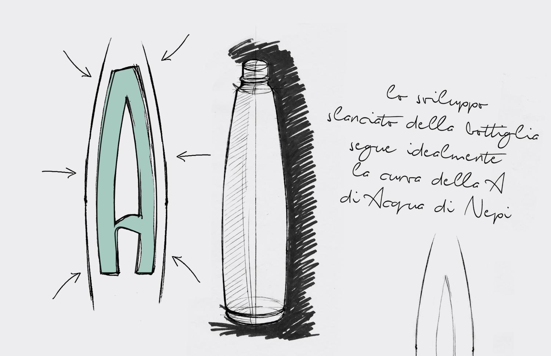 Acqua di Nepi顶级矿泉水包装设计