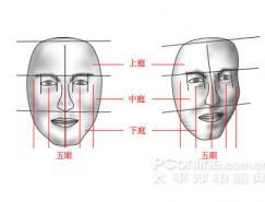 PHOTOSHOP人物繪制技法和實例詳解