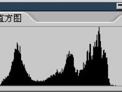 PhotoShop色彩調整之曲線與直方