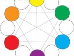 网页配色基础:色彩三属性与