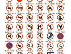 道路交通标志之禁令标志矢量图(CDR格式)