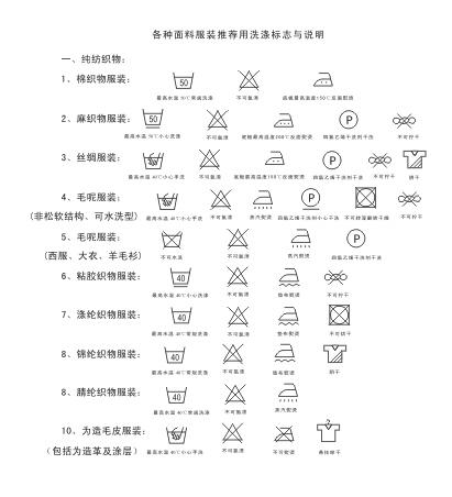 各种洗涤标志矢量图(cdr格式)
