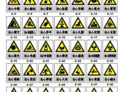 警告标志矢量图