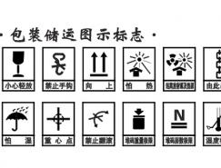 包装储运图示标志矢量图