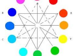 调色三定律及色彩的配置技巧