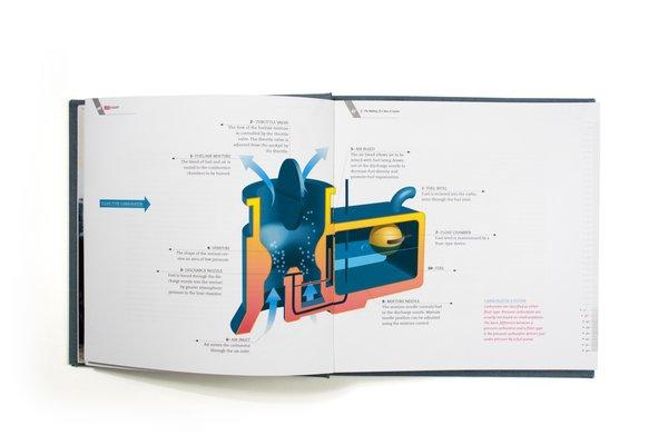 飞机科普画册设计欣赏(3)