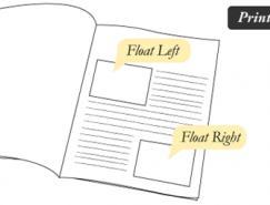 CSS浮动属性Float详解