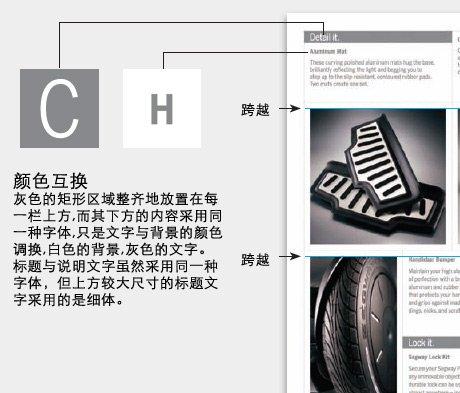 产品目录设计如何利用矩形分布式设计