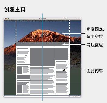 设计图片背景网页