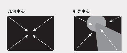 平面设计技巧(七)