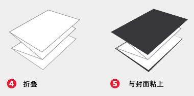 平面设计技巧(九)