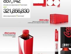 设计师AndrewKim带来的方瓶可口可乐设计