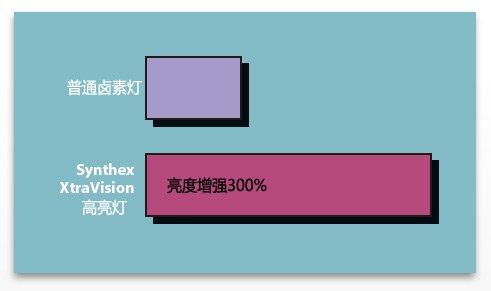 平面设计技巧(十一)