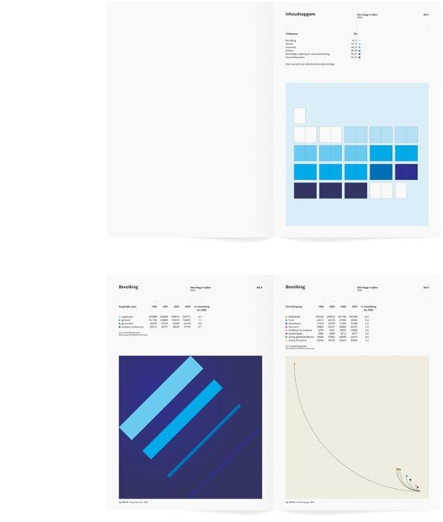 荷兰Toko品牌设计欣赏