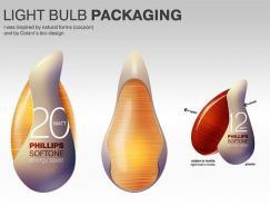 优秀包装设计精选集(9)