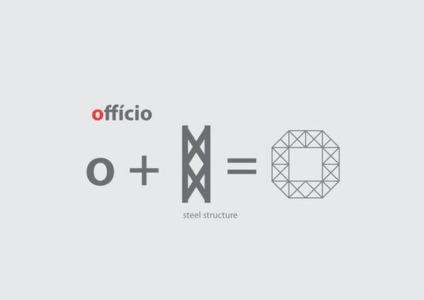 品牌设计欣赏:Offício