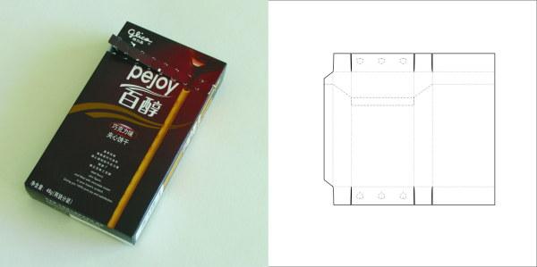 包裝結構設計實樣圖和包裝展開分解圖