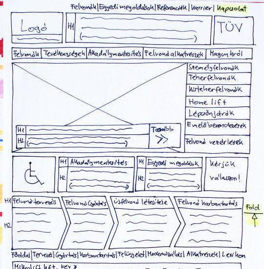 40个网页设计草图和线框图(2)图片