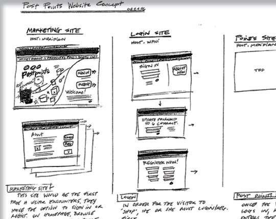 40个网页设计草图和线框图(4)图片