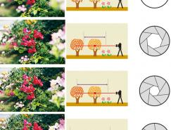 摄影教程:风景摄影的光圈与快门运用时机