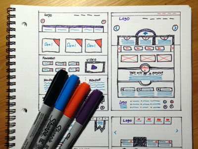 富有启发性的网页和移动设备的UI线框草图