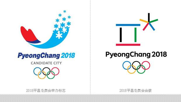2018年平昌冬奥会会徽