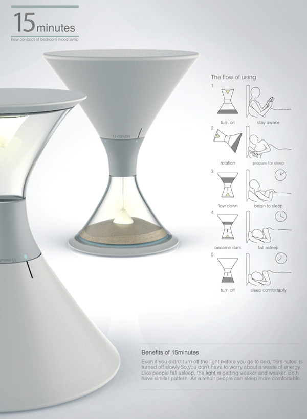 for Best industrial design products