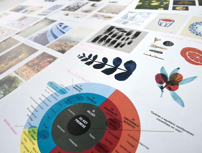 素描 包裝設/CuldeSac认为,对于该品牌,其中最重要的挑战就是在品牌与产品...