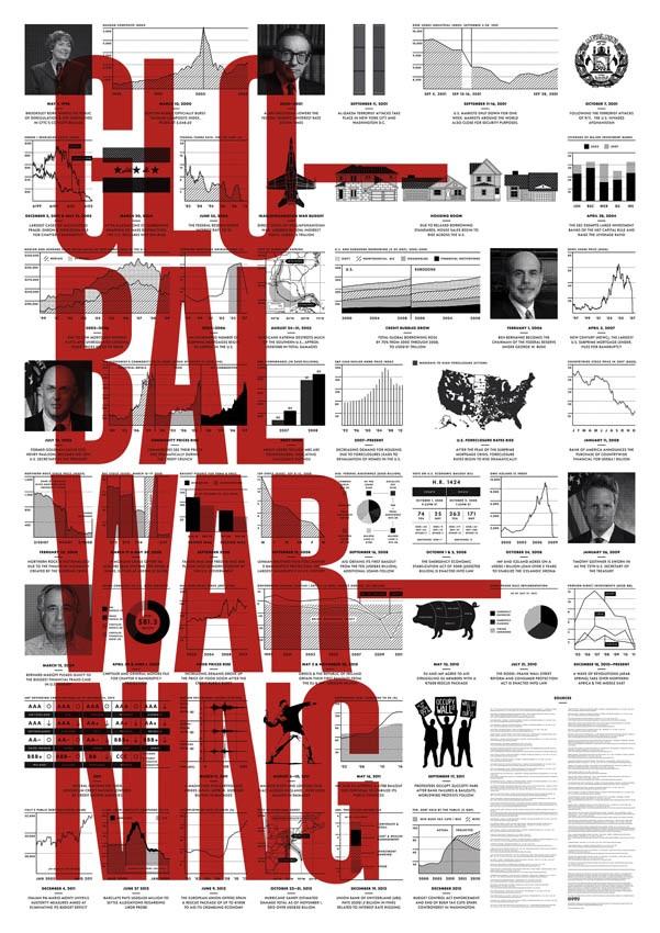 全球资讯_玻利维亚国际海报双年展入选作品欣赏: 主题海报类(全球经济 ...