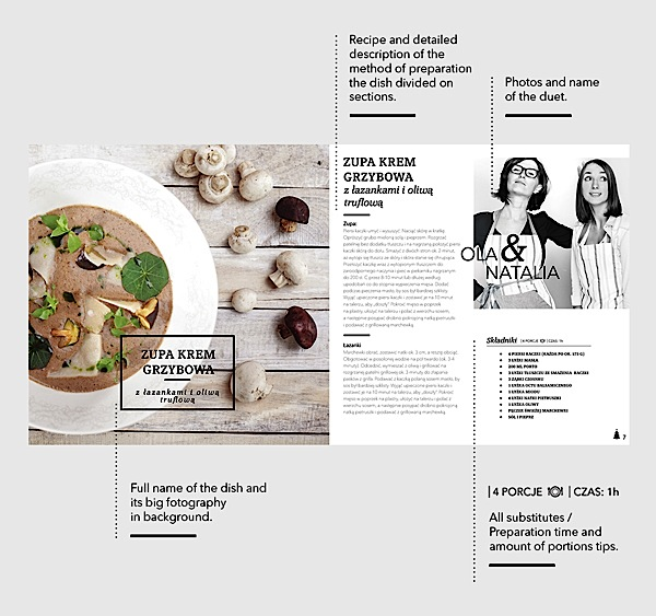 Food Recipe Website Design