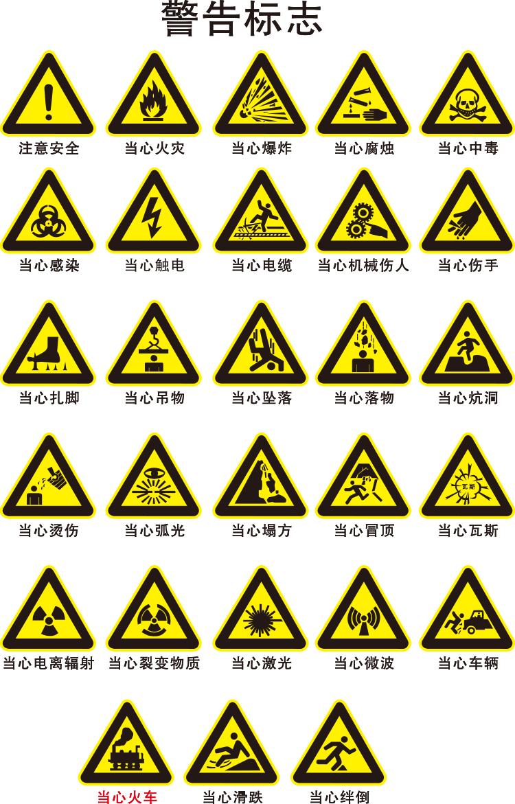 28个警告标志矢量素材