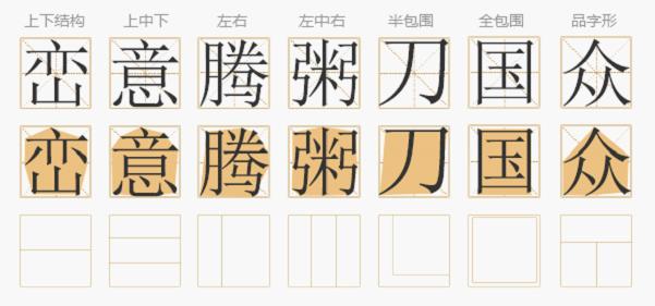 字体设计教程:字体的分类和结构特征