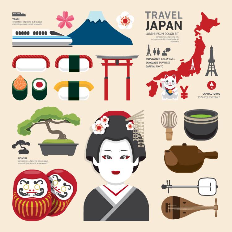 日本旅游风情元素矢量素材