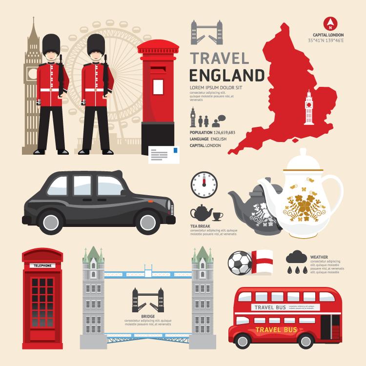 英国旅游风情元素矢量素材