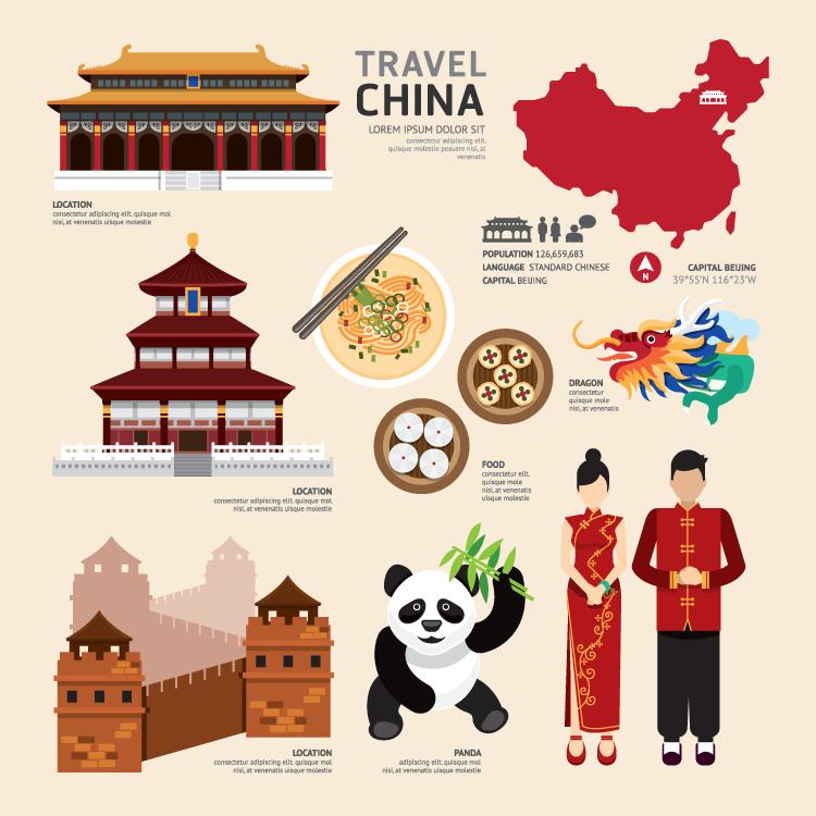 中国旅游风情元素矢量素材