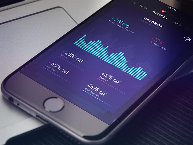 Gleb Kuznetsov精美华丽的UI界面设计