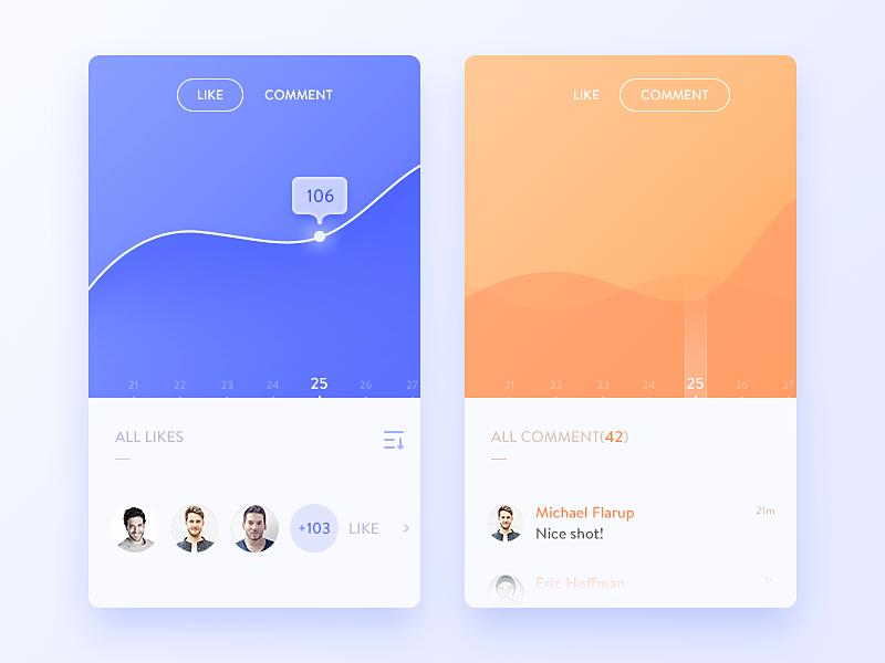 扁平卡片式UI界面设计