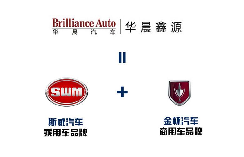 """全新乘用车品牌""""斯威汽车""""发布 品牌logo亮相"""
