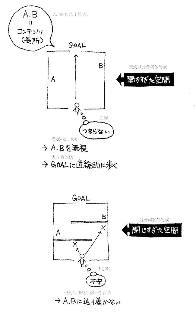 深度解讀日本設計師——佐藤大